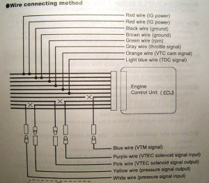 vafc 300x263 how to hack your afc in a turbo honda my pro street apexi vafc wiring diagram at creativeand.co