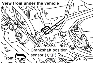 Dtc P0335 How To Service A Vq35 Crank Position Sensor on nissan maxima diagram