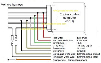 Apexi Safc Wiring Diagram on toyota 4runner diagram, gm steering column diagram, ecu schematic diagram, ecu fuse diagram, gm horn diagram, gm 1228747 computer diagram, nissan sentra electrical diagram, gm transmission diagram, exhaust diagram, gm power steering pump diagram, ecu circuits, ecu block diagram,