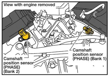 How To Service A Vq35 Camshaft Position Sensor Dtc P0345