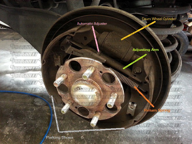 how to replace your drum brakes my pro street 2010 ford focus rear brakes diagram ford focus rear brake caliper diagram