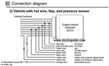 safcwiring how to setup your safc my pro street OBD1 Connector Diagram at mifinder.co