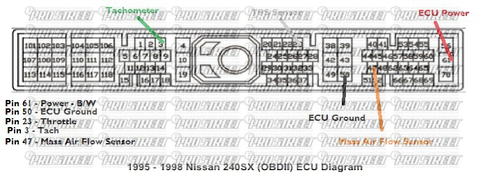 ecupinout safc wiring diagram basic wiring diagram \u2022 free wiring diagrams OBD1 Connector Diagram at mifinder.co
