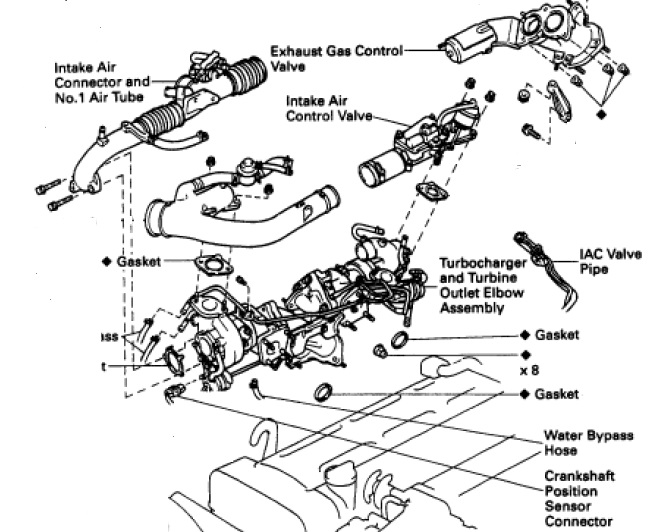 2jz engine diagram - wiring diagrams image free