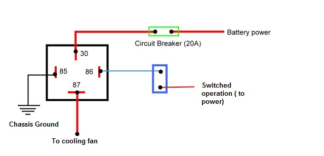 Wiring Diagram Cooling Fan Relay : How to install universal slimline fans my pro street