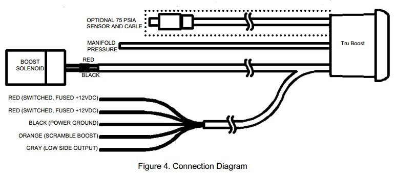 aemboost1 civic aem wideband wiring diagram wiring schematic diagram