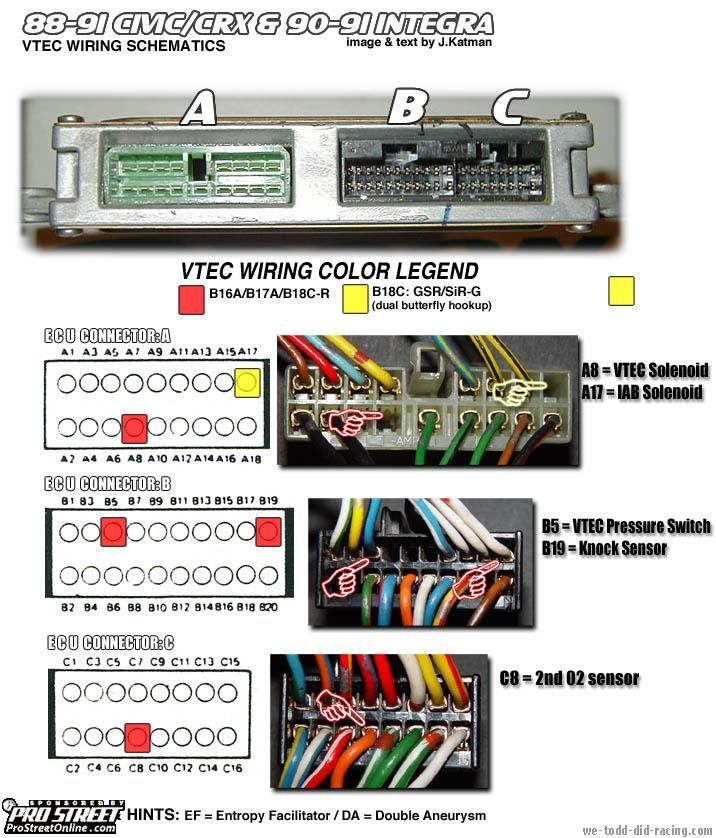 92 95 obd 1 civic integra vtec ecu pinout diagram i ll do it myself
