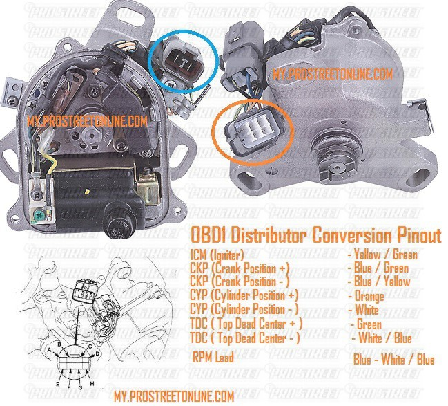 how to convert OBD2 to OBD1 51 honda distributor wiring diagram honda engine wiring diagram 1995 honda civic distributor wiring diagram at soozxer.org