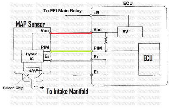Faq what is the map sensor my pro street the sensor and ecu are wired as shown in the diagram as manifold pressure increases approaches atmospheric pressure there is a proportionate increase in swarovskicordoba Gallery