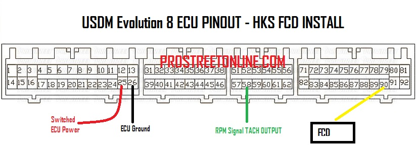 evo8 how to install a hks fcd in a mitsubishi evolution hks fcd wiring diagram at highcare.asia