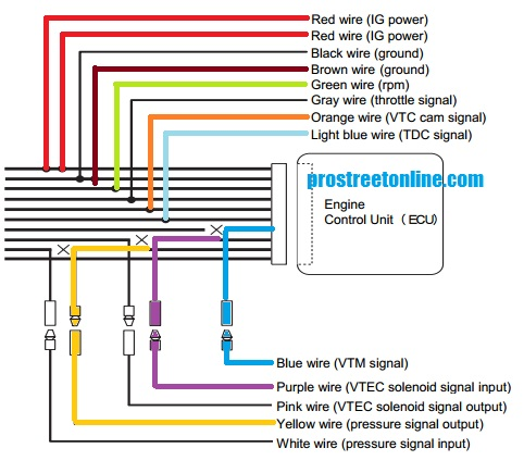 how to install vafc2 10 how to install a vafc2 in a honda civic my pro street apexi vafc wiring diagram at gsmx.co