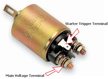 How To Fix a Clicking Starter