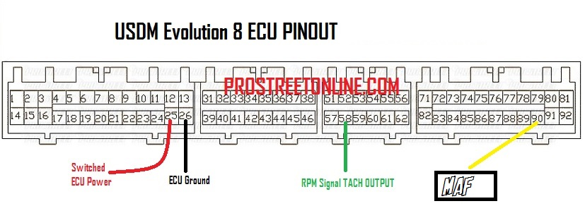 evo8 emanage how to install a rsm in a evolution my pro street ram wiring diagram at virtualis.co