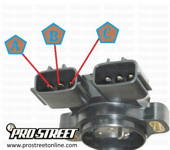 Throttle Position Sensor Testing: How To Test A Nissan Sentra TPS