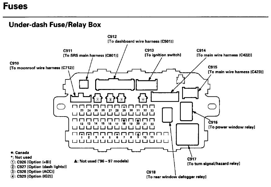 98 honda civic fuse box diagram - wiring diagram tags long-usage -  long-usage.discoveriran.it  discoveriran.it