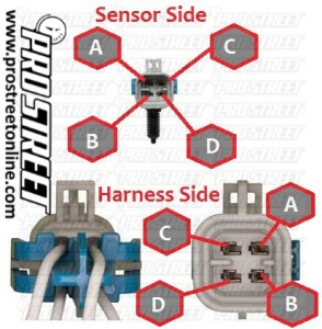 How To Test a Chevy Silverado O2 Sensor - My Pro Street  Silverado Oxygen Sensor Wiring Diagram on