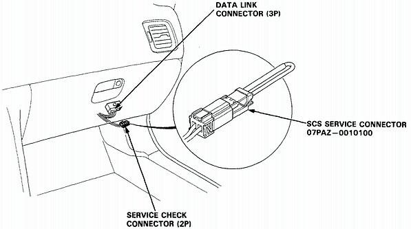 1995 Honda Accord Obd Connector Location Wiring Diagram