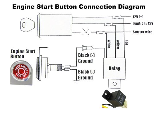 How To Install Push Button Starter - RSX - My Pro Street | Push On Start Wiring Diagram |  | My Pro Street - Pro Street Online